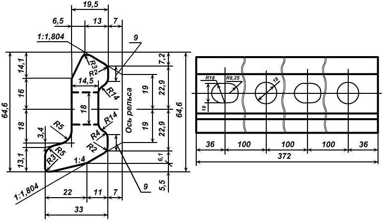 чертеж стыковой накладки Р-18